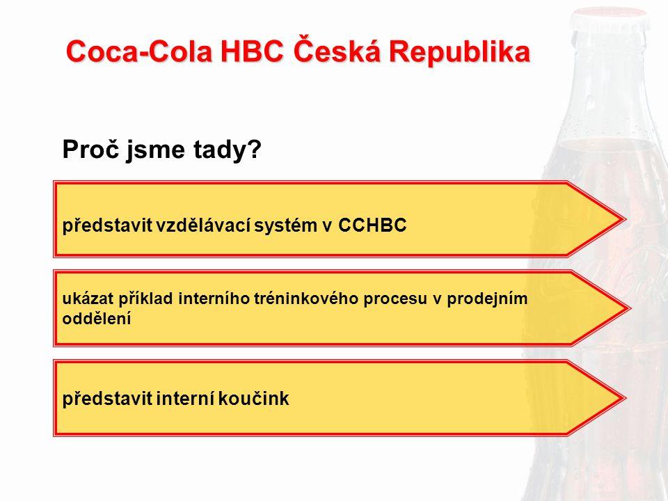 Coca-Cola HBC Česká Republika Proč jsme tady? představit interní koučink představit vzdělávací systém v CCHBC ukázat příklad interního tréninkového pr