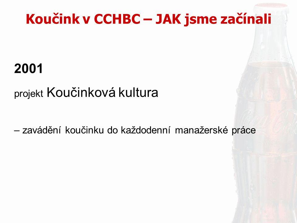 Koučink v CCHBC – JAK jsme začínali 2001 projekt Koučinková kultura – zavádění koučinku do každodenní manažerské práce