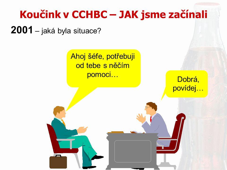 Koučink v CCHBC – JAK jsme začínali 2001 – jaká byla situace? Ahoj šéfe, potřebuji od tebe s něčím pomoci… Dobrá, povídej…