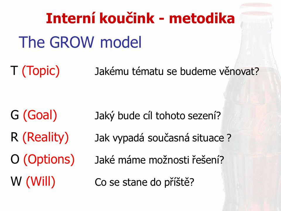 Interní koučink - metodika The GROW model G (Goal) Jaký bude cíl tohoto sezení? R (Reality) Jak vypadá současná situace ? O (Options) Jaké máme možnos