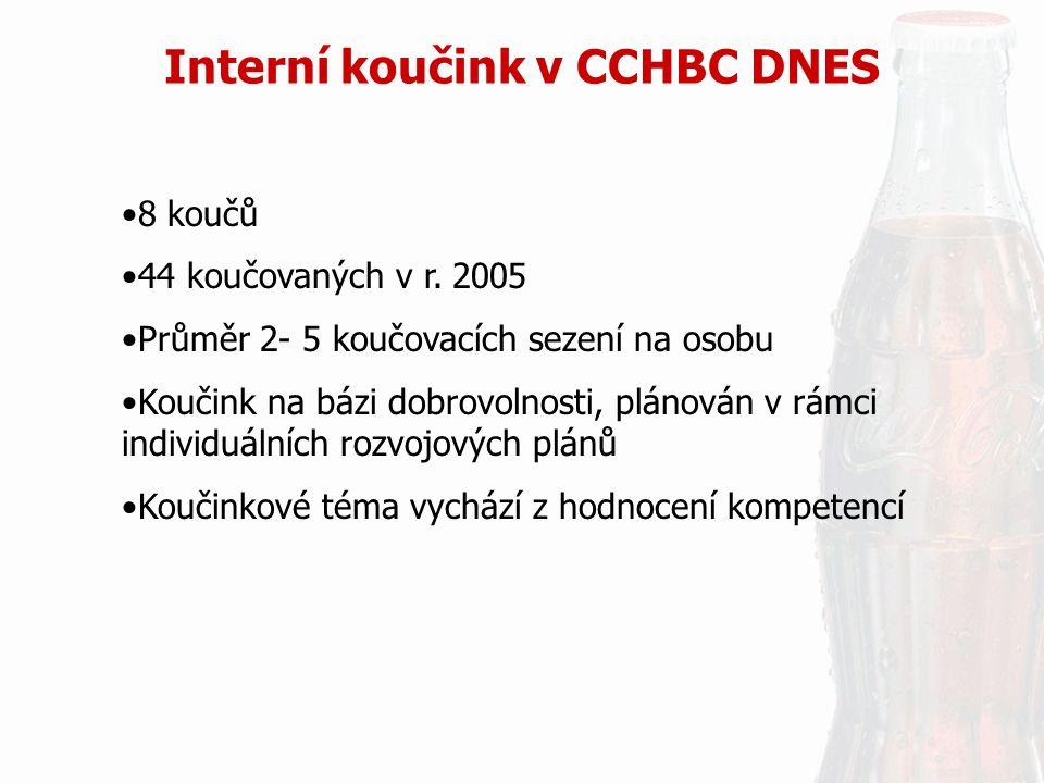 Interní koučink v CCHBC DNES 8 koučů 44 koučovaných v r. 2005 Průměr 2- 5 koučovacích sezení na osobu Koučink na bázi dobrovolnosti, plánován v rámci