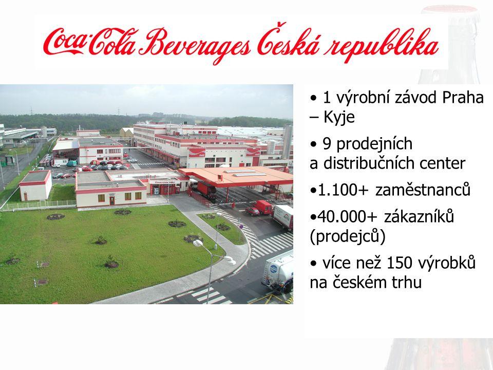 1 výrobní závod Praha – Kyje 9 prodejních a distribučních center 1.100+ zaměstnanců 40.000+ zákazníků (prodejců) více než 150 výrobků na českém trhu