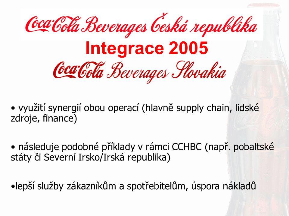 využití synergií obou operací (hlavně supply chain, lidské zdroje, finance) následuje podobné příklady v rámci CCHBC (např. pobaltské státy či Severní