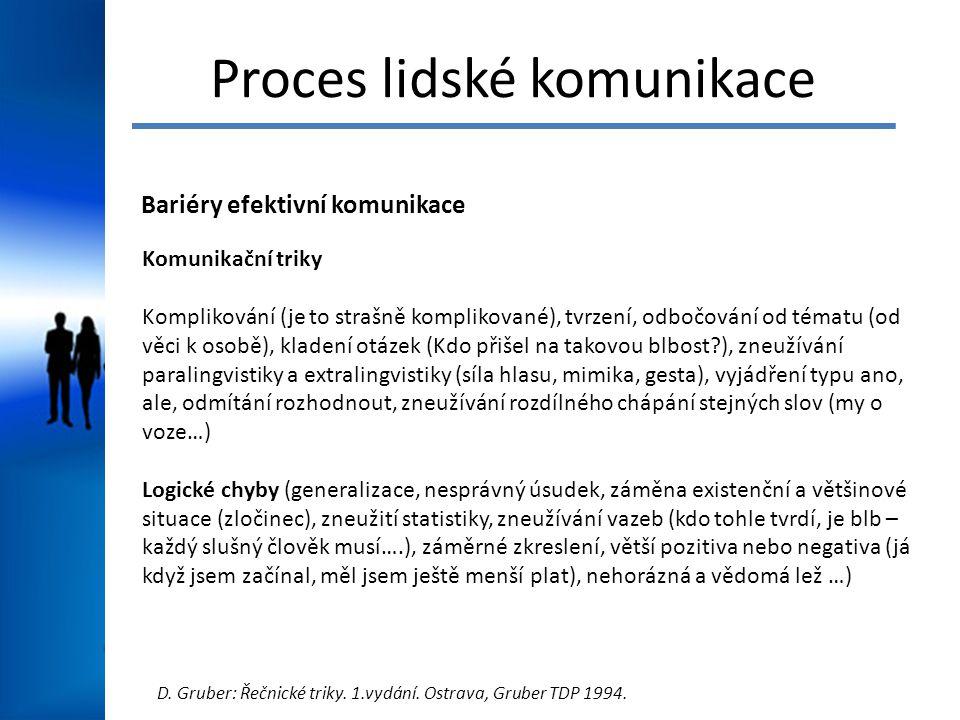 Proces lidské komunikace Bariéry efektivní komunikace Komunikační triky Komplikování (je to strašně komplikované), tvrzení, odbočování od tématu (od v