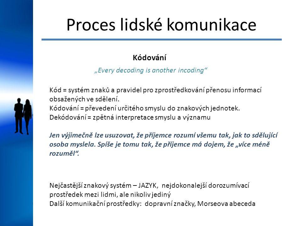 Proces lidské komunikace Komunikační kompetence Souhrn dispozic umožňujících jedinci v určitém prostředí komunikaci s dalšími osobami Expresivní – schopnost sdělovat obsahy srozumitelně Receptivní – schopnost přijímat sdělované informace a pochopit je v odpovídajícím smyslu a kontextu Kompetence ve smyslu oprávnění k poskytování informací Překážky Neúmyslné, bez záměru (nedostatečné komunikační kompetence – jazyková bariéra, kulturní bariéra, jazykové vady apod.) Úmyslné (omezené oprávnění poskytovat důležité informace, momentální neochota komunikovat kvůli nezájmu, únavě, přesycení některého z účastníků)