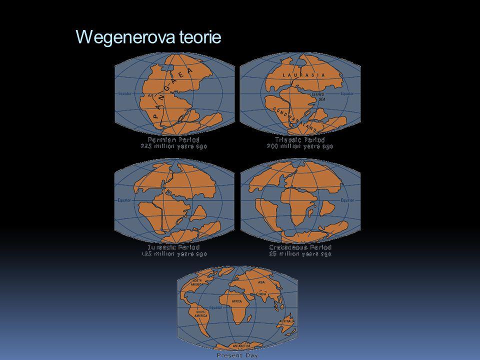 Wegenerova teorie