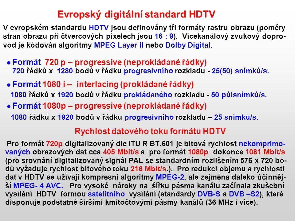Evropský digitální standard HDTV V evropském standardu HDTV jsou definovány tři formáty rastru obrazu (poměry stran obrazu při čtvercových pixelech js