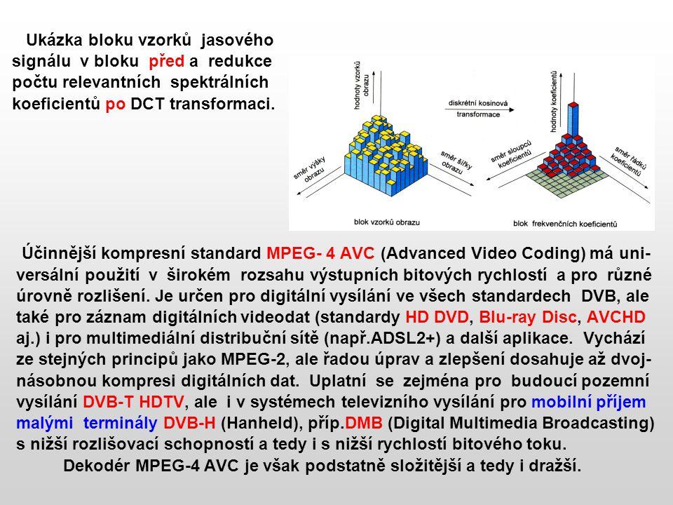 Ukázka bloku vzorků jasového signálu v bloku před a redukce počtu relevantních spektrálních koeficientů po DCT transformaci. Účinnější kompresní stand