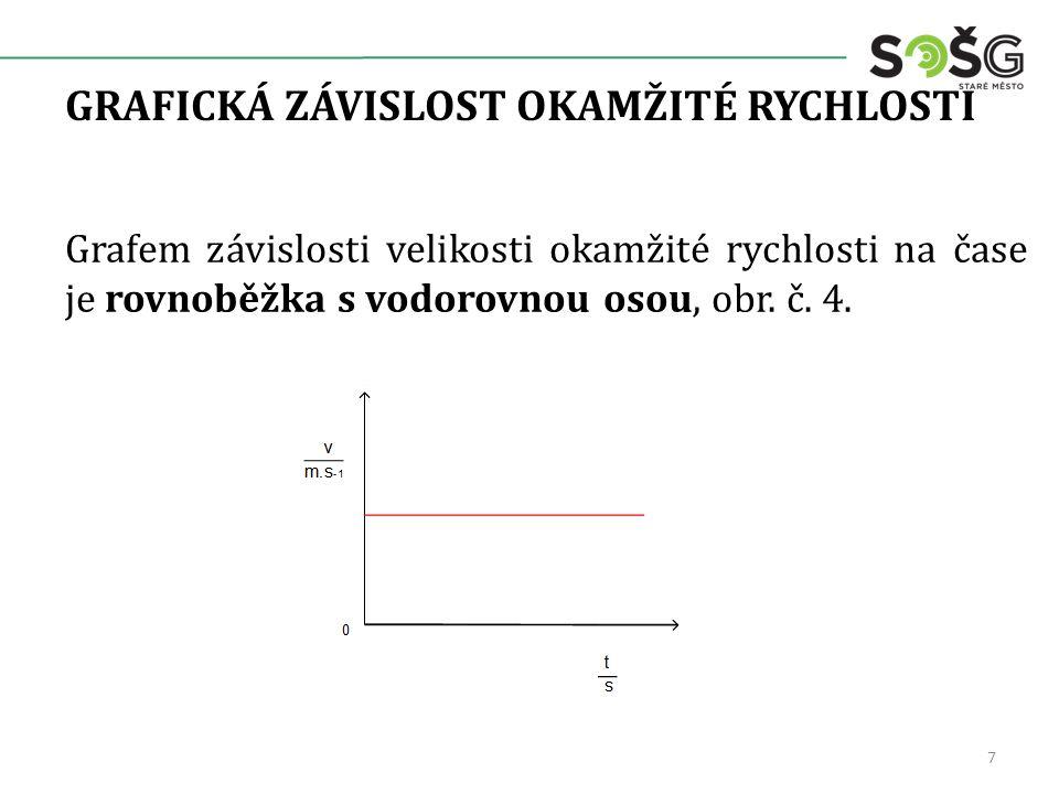 GRAFICKÁ ZÁVISLOST OKAMŽITÉ RYCHLOSTI Grafem závislosti velikosti okamžité rychlosti na čase je rovnoběžka s vodorovnou osou, obr. č. 4. 7
