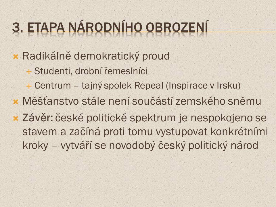  Radikálně demokratický proud  Studenti, drobní řemeslníci  Centrum – tajný spolek Repeal (Inspirace v Irsku)  Měšťanstvo stále není součástí zemského sněmu  Závěr: české politické spektrum je nespokojeno se stavem a začíná proti tomu vystupovat konkrétními kroky – vytváří se novodobý český politický národ
