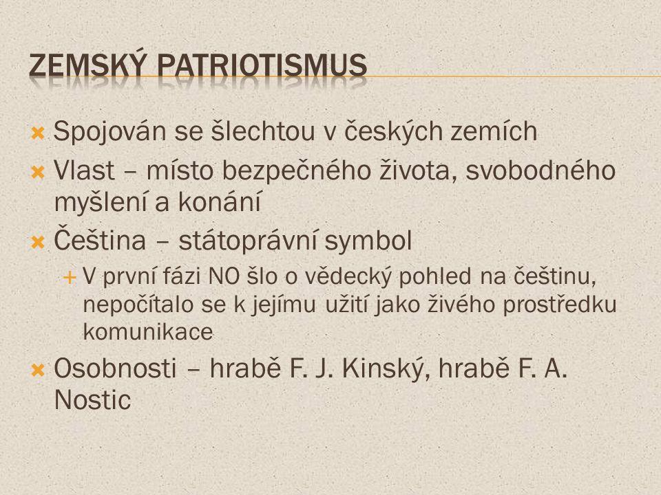  1725 – 1794  Vojenská kariéra  Český nejvyšší purkrabí  Podpora stavby divadla – Stavovské divadlo (Nosticovo divadlo)  Podporoval např.
