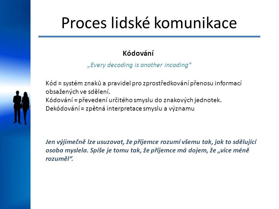 """Proces lidské komunikace """"Every decoding is another incoding"""" Kódování Kód = systém znaků a pravidel pro zprostředkování přenosu informací obsažených"""