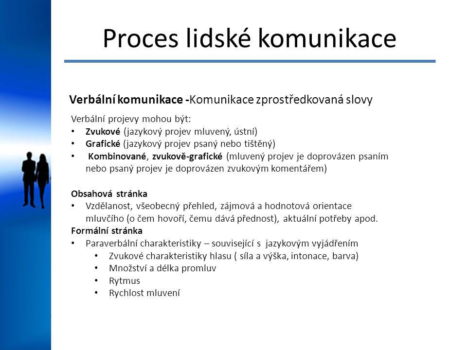 Proces lidské komunikace Verbální komunikace -Komunikace zprostředkovaná slovy Verbální projevy mohou být: Zvukové (jazykový projev mluvený, ústní) Gr