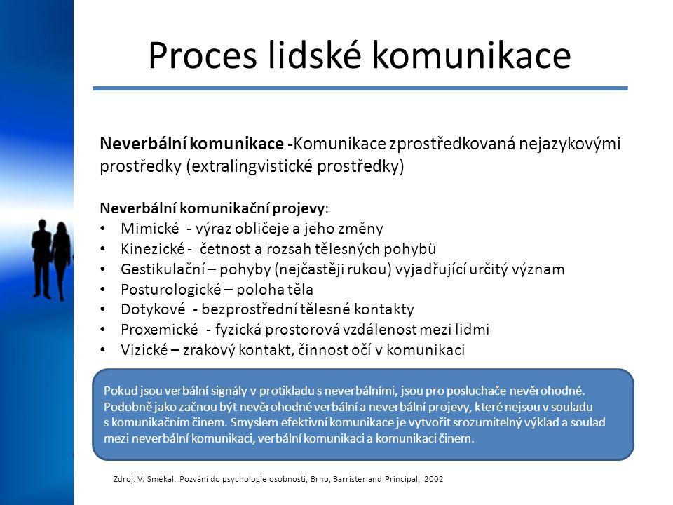Proces lidské komunikace Neverbální komunikace -Komunikace zprostředkovaná nejazykovými prostředky (extralingvistické prostředky) Neverbální komunikač