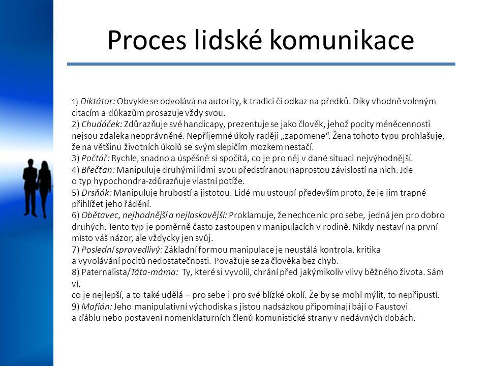 Proces lidské komunikace 1) Diktátor: Obvykle se odvolává na autority, k tradici či odkaz na předků. Díky vhodně voleným citacím a důkazům prosazuje v