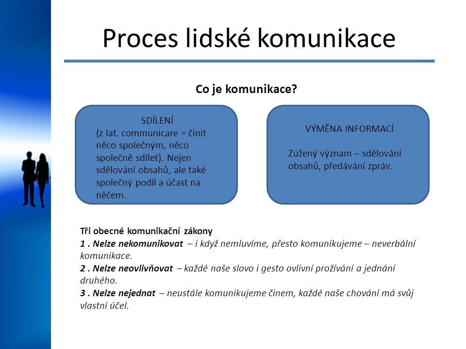 Proces lidské komunikace Typy komunikace Verbální x neverbální Záměrná x nezáměrná Vědomá x nevědomá Racionální x iracionální Logická x afektivní Interpersonální x intrapersonální Komunikace činem (smysl svému chování přičítáme my sami nebo jej přičítají jiní) – generalizace důvodů Zdroj: M.