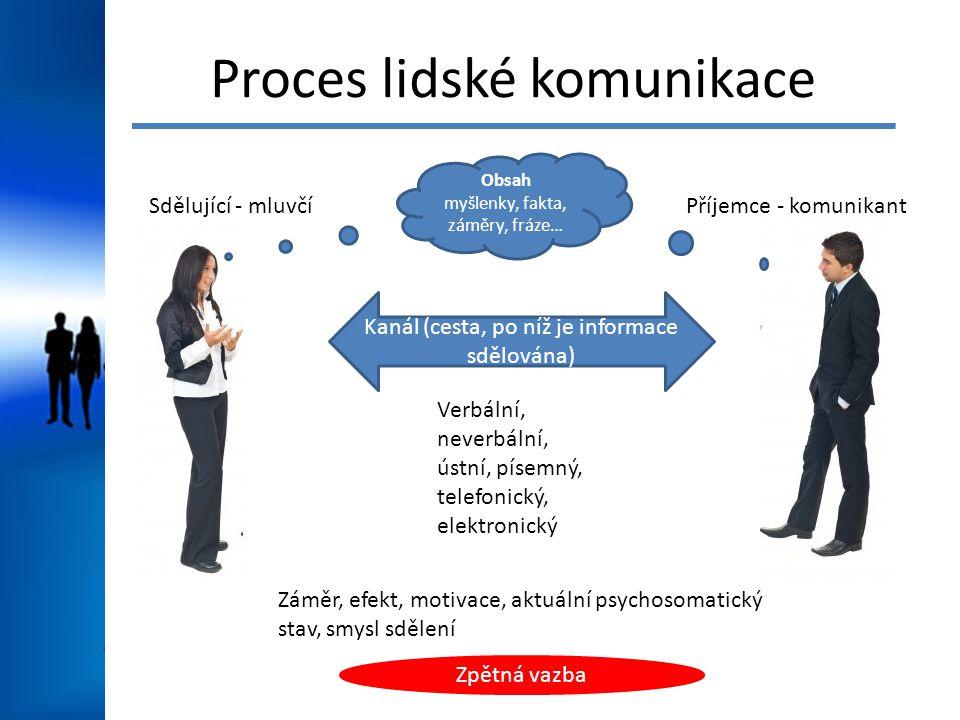 Proces lidské komunikace Verbální komunikace -Komunikace zprostředkovaná slovy Verbální projevy mohou být: Zvukové (jazykový projev mluvený, ústní) Grafické (jazykový projev psaný nebo tištěný) Kombinované, zvukově-grafické (mluvený projev je doprovázen psaním nebo psaný projev je doprovázen zvukovým komentářem) Obsahová stránka Vzdělanost, všeobecný přehled, zájmová a hodnotová orientace mluvčího (o čem hovoří, čemu dává přednost), aktuální potřeby apod.