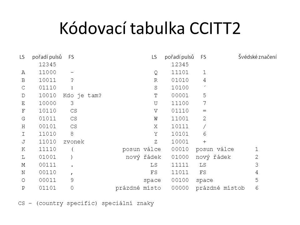 Kódovací tabulka CCITT2 LS pořadí pulsů FS LS pořadí pulsů FS Švédské značení 12345 12345 A 11000 - Q 11101 1 B 10011 ? R 01010 4 C 01110 : S 10100 ´