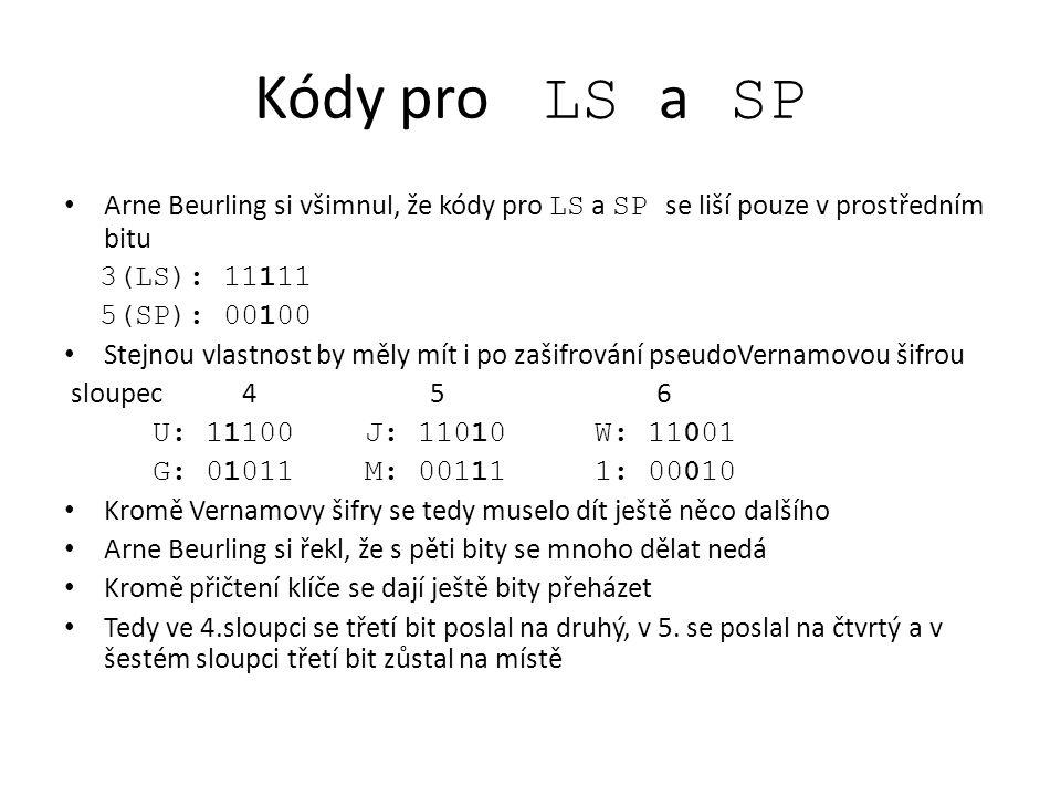 Kódy pro LS a SP Arne Beurling si všimnul, že kódy pro LS a SP se liší pouze v prostředním bitu 3(LS): 11111 5(SP): 00100 Stejnou vlastnost by měly mí