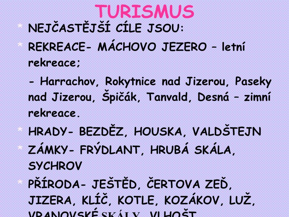 TURISMUS *NEJČASTĚJŠÍ CÍLE JSOU: *REKREACE- MÁCHOVO JEZERO – letní rekreace; - Harrachov, Rokytnice nad Jizerou, Paseky nad Jizerou, Špičák, Tanvald, Desná – zimní rekreace.