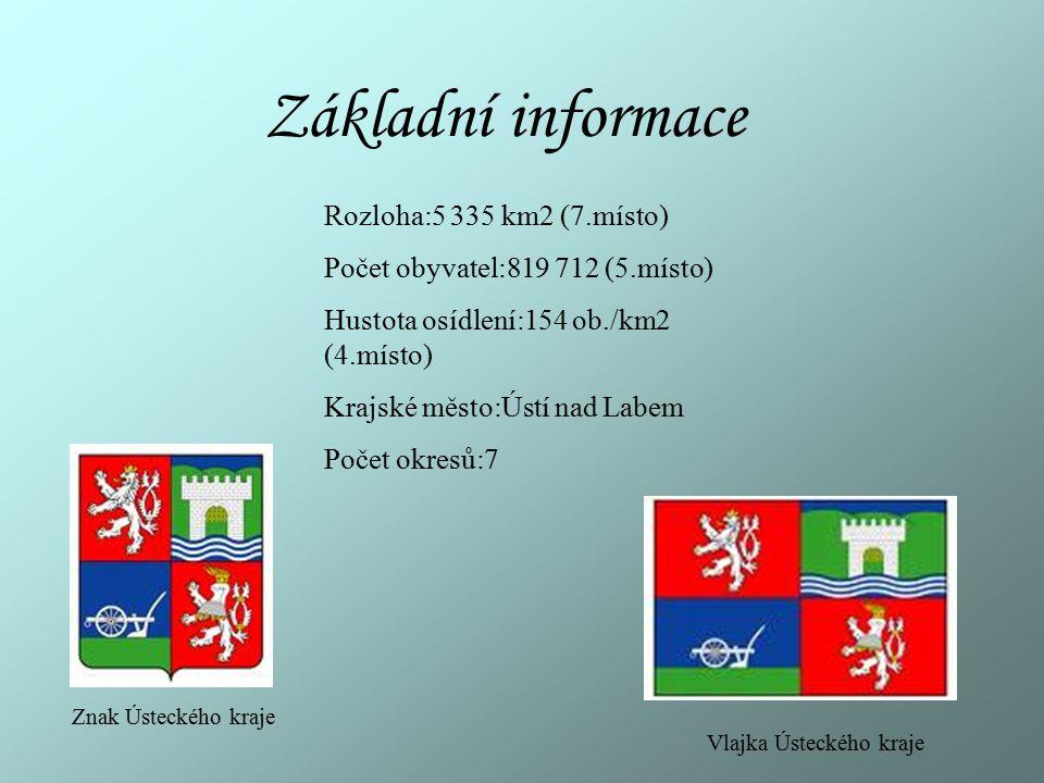 Základní informace Rozloha:5 335 km2 (7.místo) Počet obyvatel:819 712 (5.místo) Hustota osídlení:154 ob./km2 (4.místo) Krajské město:Ústí nad Labem Po