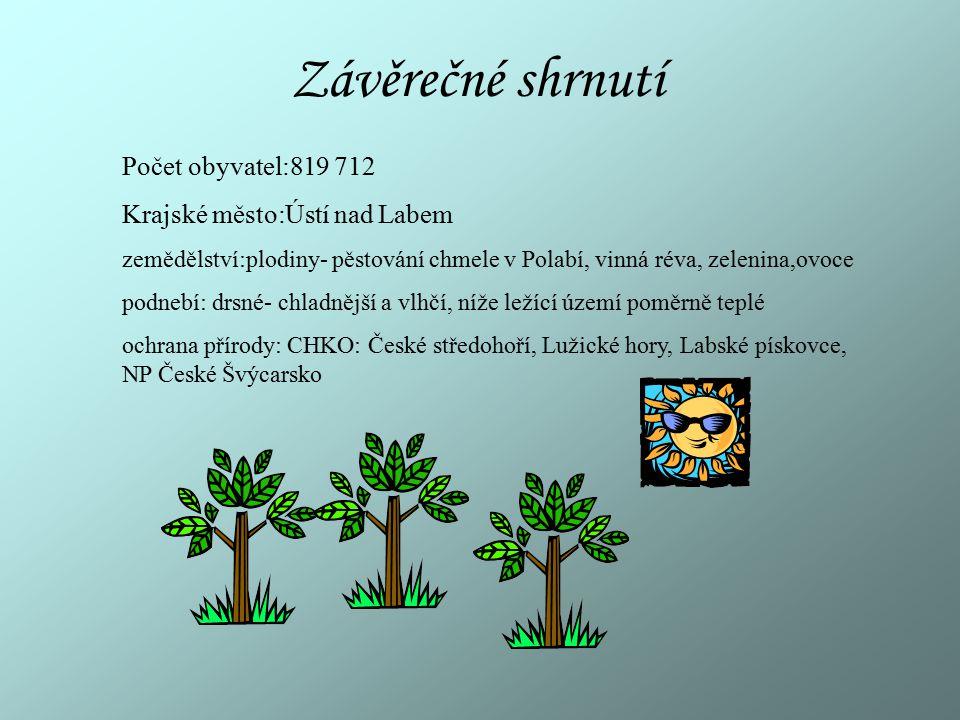 Závěrečné shrnutí Počet obyvatel:819 712 Krajské město:Ústí nad Labem zemědělství:plodiny- pěstování chmele v Polabí, vinná réva, zelenina,ovoce podne