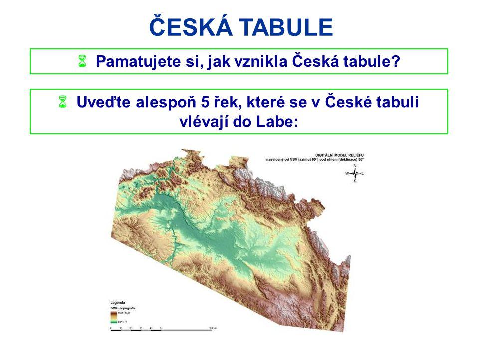ČESKÁ TABULE  Pamatujete si, jak vznikla Česká tabule.