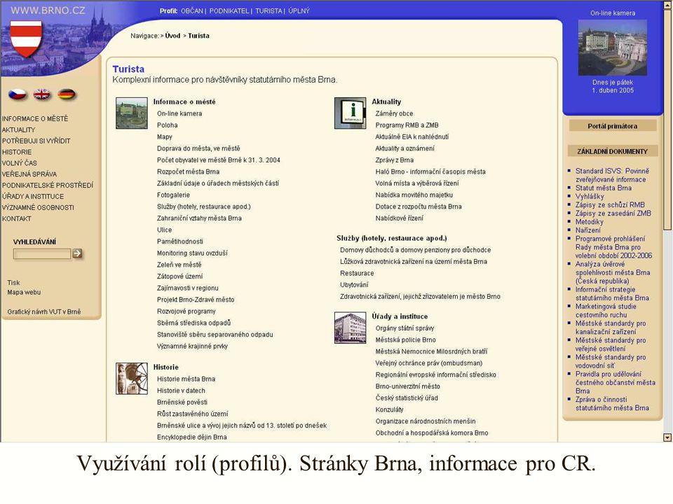 Využívání rolí (profilů). Stránky Brna, informace pro CR.
