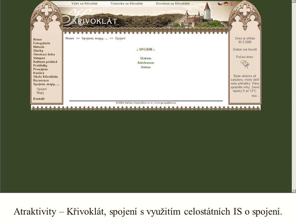Atraktivity – Křivoklát, spojení s využitím celostátních IS o spojení.