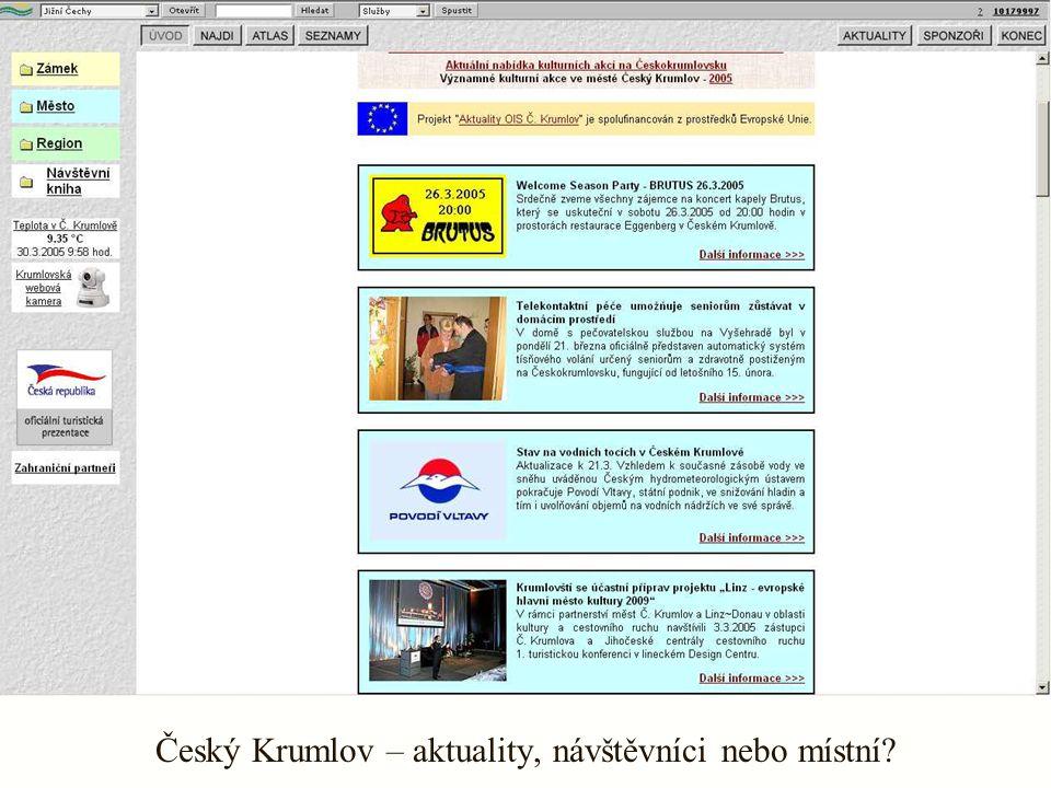 Český Krumlov – aktuality, návštěvníci nebo místní