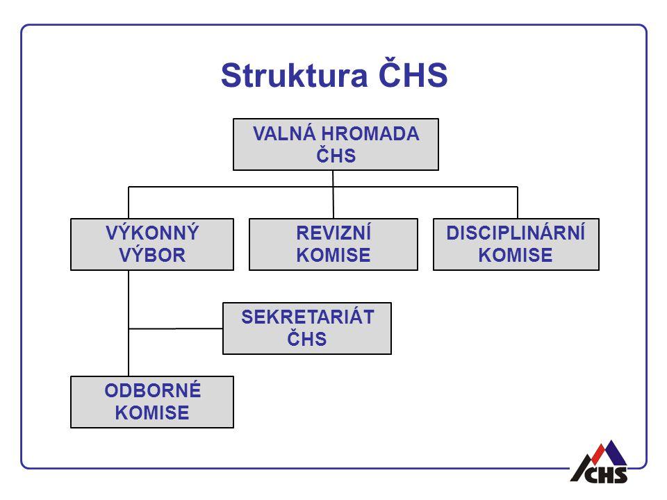 Struktura ČHS VALNÁ HROMADA ČHS VÝKONNÝ VÝBOR ODBORNÉ KOMISE REVIZNÍ KOMISE DISCIPLINÁRNÍ KOMISE SEKRETARIÁT ČHS