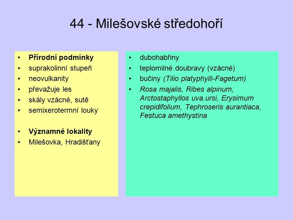 44 - Milešovské středohoří Přírodní podmínky suprakolinní stupeň neovulkanity převažuje les skály vzácné, sutě semixerotermní louky Významné lokality