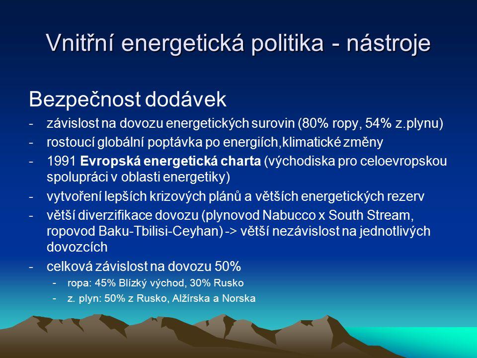 Vnitřní energetická politika - nástroje Bezpečnost dodávek -závislost na dovozu energetických surovin (80% ropy, 54% z.plynu) -rostoucí globální poptá