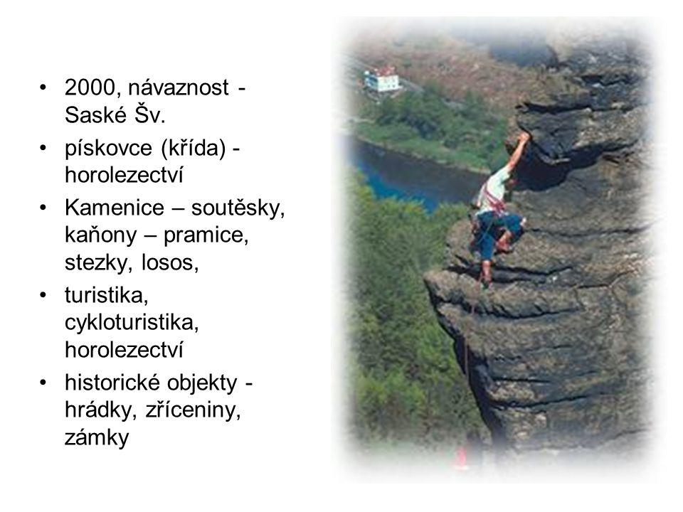 2000, návaznost - Saské Šv.