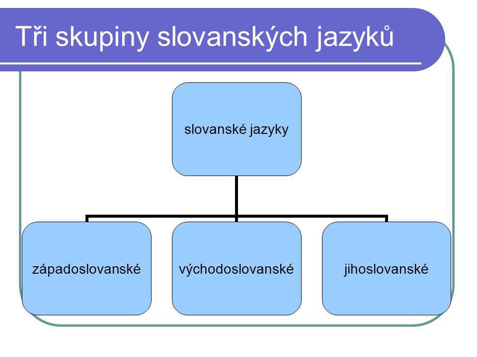Tři skupiny slovanských jazyků slovanské jazyky západoslovanskévýchodoslovanskéjihoslovanské