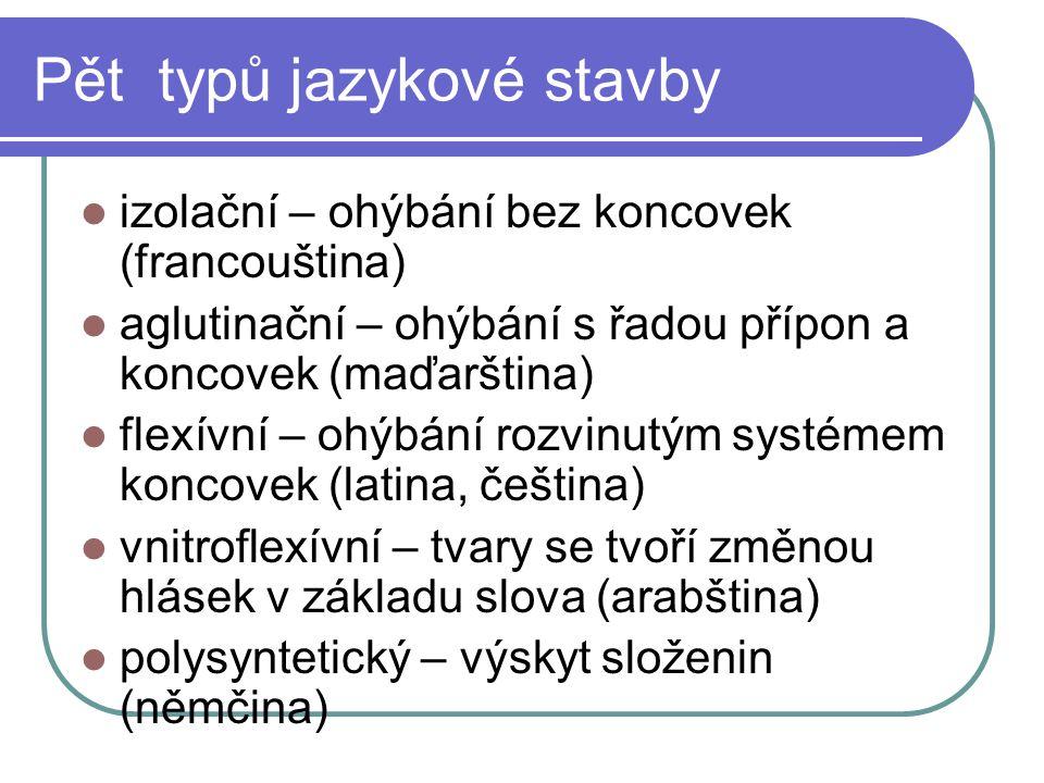 Pět typů jazykové stavby izolační – ohýbání bez koncovek (francouština) aglutinační – ohýbání s řadou přípon a koncovek (maďarština) flexívní – ohýbán