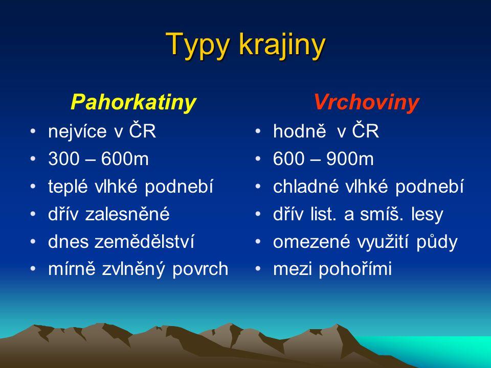 Typy krajiny Pahorkatiny nejvíce v ČR 300 – 600m teplé vlhké podnebí dřív zalesněné dnes zemědělství mírně zvlněný povrch Vrchoviny hodně v ČR 600 – 9
