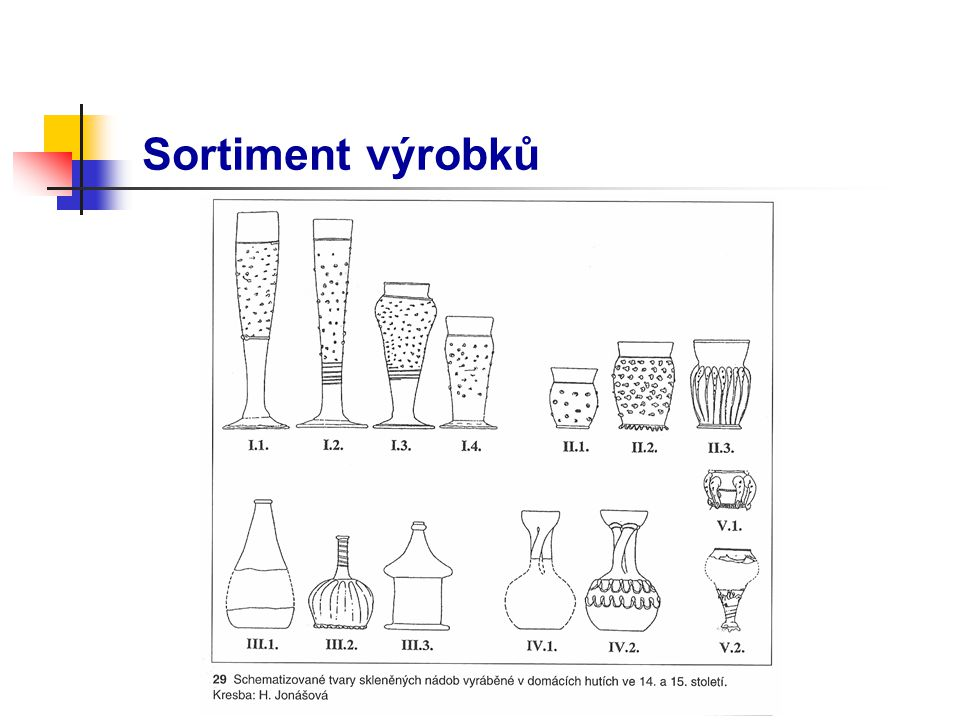 Sortiment výrobků