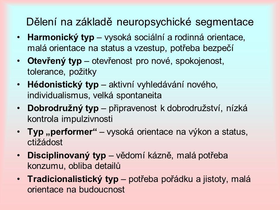Dělení na základě neuropsychické segmentace Harmonický typ – vysoká sociální a rodinná orientace, malá orientace na status a vzestup, potřeba bezpečí