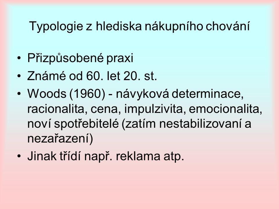 Typologie z hlediska nákupního chování Přizpůsobené praxi Známé od 60. let 20. st. Woods (1960) - návyková determinace, racionalita, cena, impulzivita