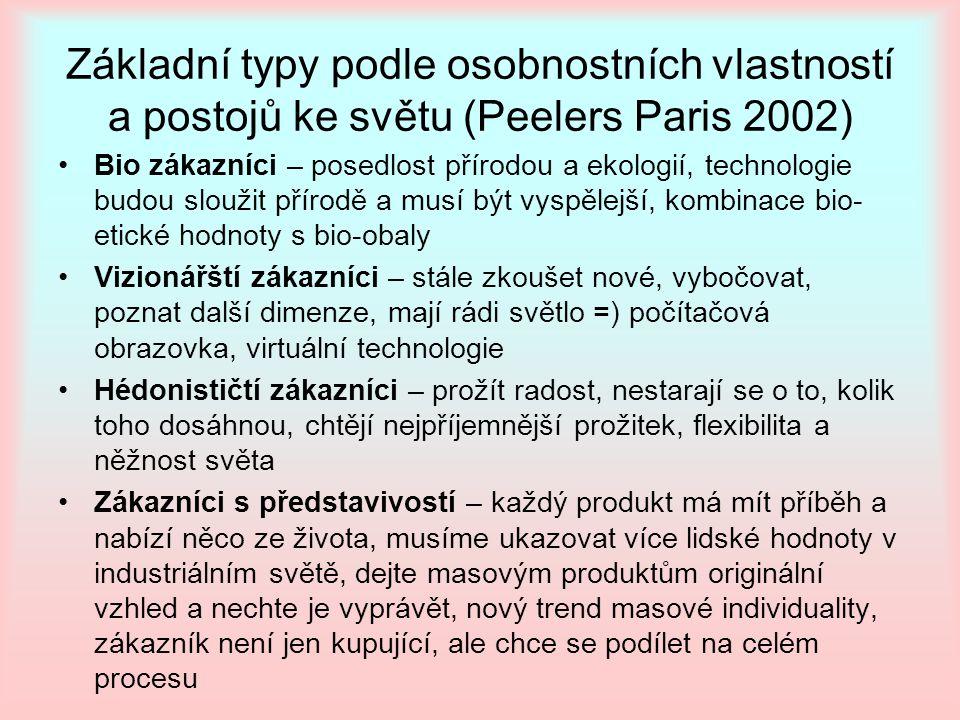 Základní typy podle osobnostních vlastností a postojů ke světu (Peelers Paris 2002) Bio zákazníci – posedlost přírodou a ekologií, technologie budou sloužit přírodě a musí být vyspělejší, kombinace bio- etické hodnoty s bio-obaly Vizionářští zákazníci – stále zkoušet nové, vybočovat, poznat další dimenze, mají rádi světlo =) počítačová obrazovka, virtuální technologie Hédonističtí zákazníci – prožít radost, nestarají se o to, kolik toho dosáhnou, chtějí nejpříjemnější prožitek, flexibilita a něžnost světa Zákazníci s představivostí – každý produkt má mít příběh a nabízí něco ze života, musíme ukazovat více lidské hodnoty v industriálním světě, dejte masovým produktům originální vzhled a nechte je vyprávět, nový trend masové individuality, zákazník není jen kupující, ale chce se podílet na celém procesu