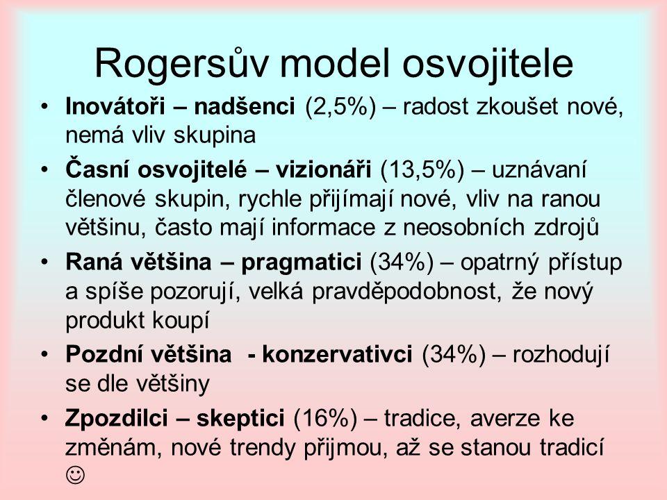 Rogersův model osvojitele Inovátoři – nadšenci (2,5%) – radost zkoušet nové, nemá vliv skupina Časní osvojitelé – vizionáři (13,5%) – uznávaní členové skupin, rychle přijímají nové, vliv na ranou většinu, často mají informace z neosobních zdrojů Raná většina – pragmatici (34%) – opatrný přístup a spíše pozorují, velká pravděpodobnost, že nový produkt koupí Pozdní většina - konzervativci (34%) – rozhodují se dle většiny Zpozdilci – skeptici (16%) – tradice, averze ke změnám, nové trendy přijmou, až se stanou tradicí
