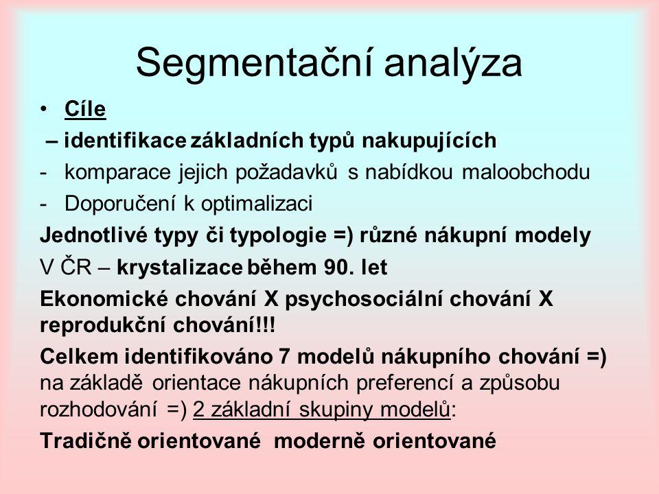 Segmentační analýza Cíle – identifikace základních typů nakupujících -komparace jejich požadavků s nabídkou maloobchodu -Doporučení k optimalizaci Jed