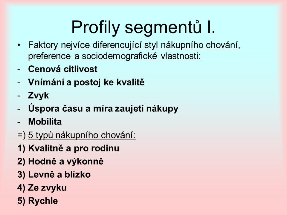 Profily segmentů I. Faktory nejvíce diferencující styl nákupního chování, preference a sociodemografické vlastnosti: -Cenová citlivost -Vnímání a post