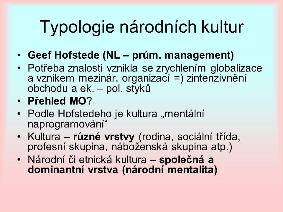 Typologie národních kultur Geef Hofstede (NL – prům. management) Potřeba znalosti vznikla se zrychlením globalizace a vznikem mezinár. organizací =) z