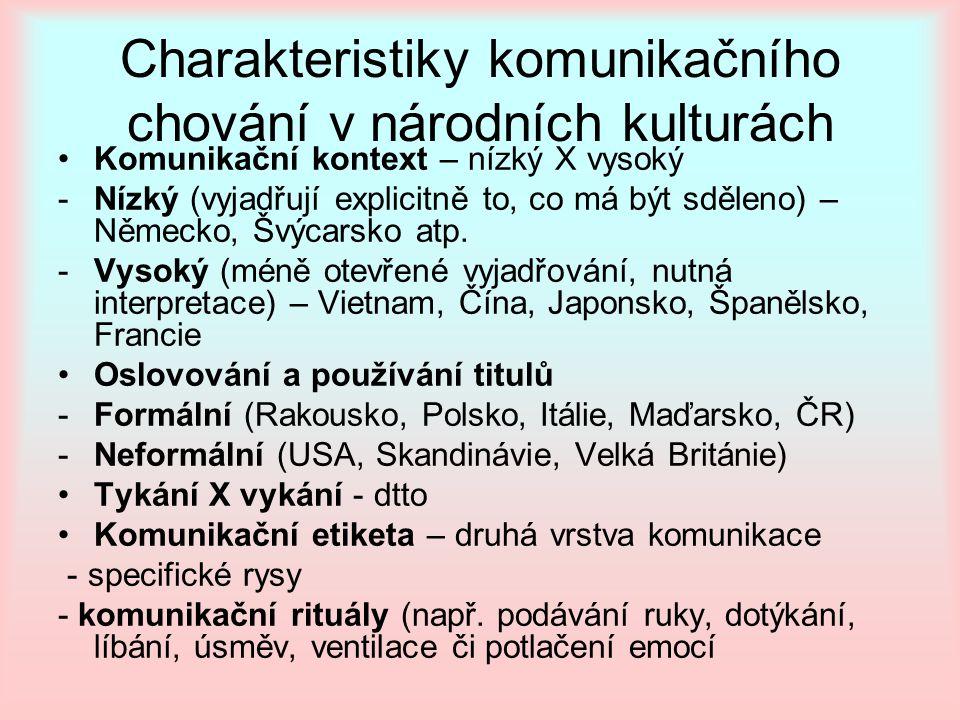 Charakteristiky komunikačního chování v národních kulturách Komunikační kontext – nízký X vysoký -Nízký (vyjadřují explicitně to, co má být sděleno) –