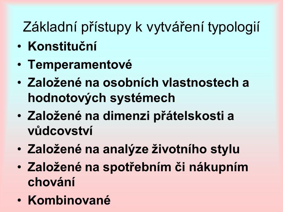 Základní přístupy k vytváření typologií Konstituční Temperamentové Založené na osobních vlastnostech a hodnotových systémech Založené na dimenzi přáte