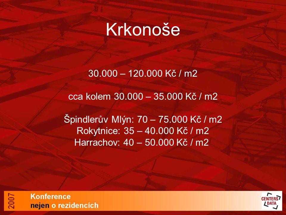 Krkonoše 30.000 – 120.000 Kč / m2 cca kolem 30.000 – 35.000 Kč / m2 Špindlerův Mlýn: 70 – 75.000 Kč / m2 Rokytnice: 35 – 40.000 Kč / m2 Harrachov: 40
