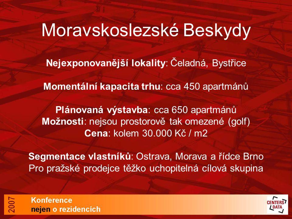 Moravskoslezské Beskydy Nejexponovanější lokality: Čeladná, Bystřice Momentální kapacita trhu: cca 450 apartmánů Plánovaná výstavba: cca 650 apartmánů