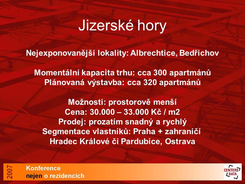 Jizerské hory Nejexponovanější lokality: Albrechtice, Bedřichov Momentální kapacita trhu: cca 300 apartmánů Plánovaná výstavba: cca 320 apartmánů Možn
